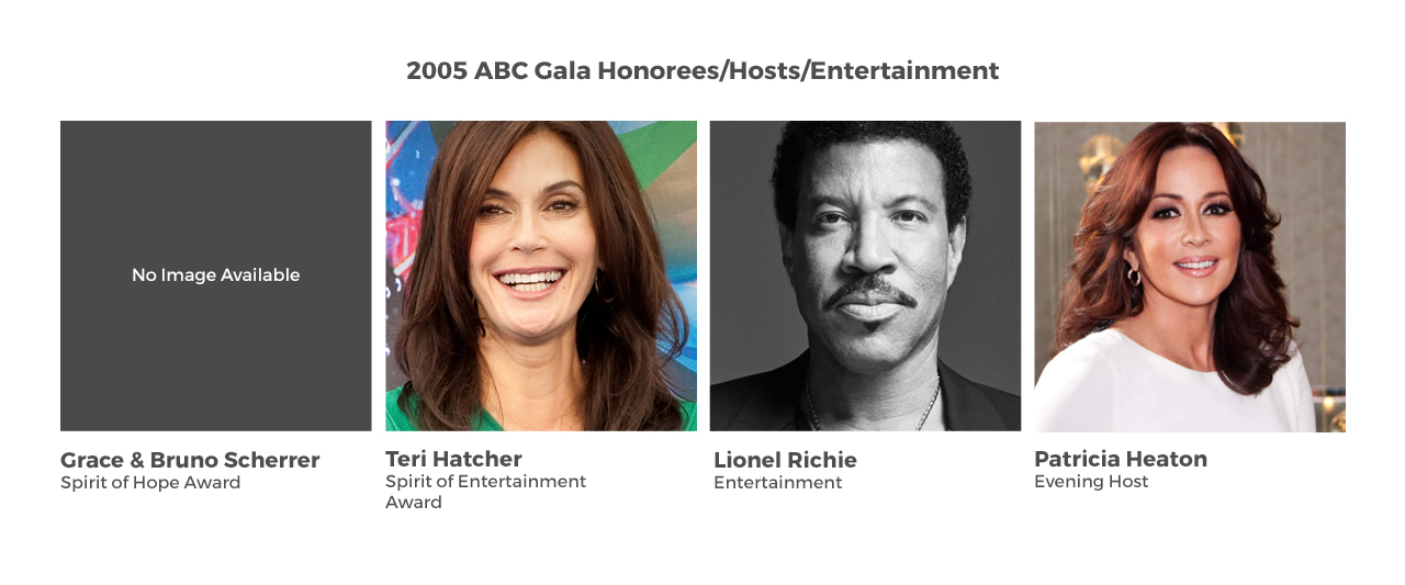 2005 ABC Gala Honorees/Hosts/Entertainment