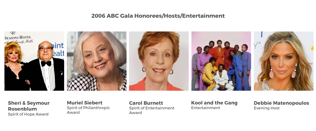 2006 ABC Gala Honorees/Hosts/Entertainment