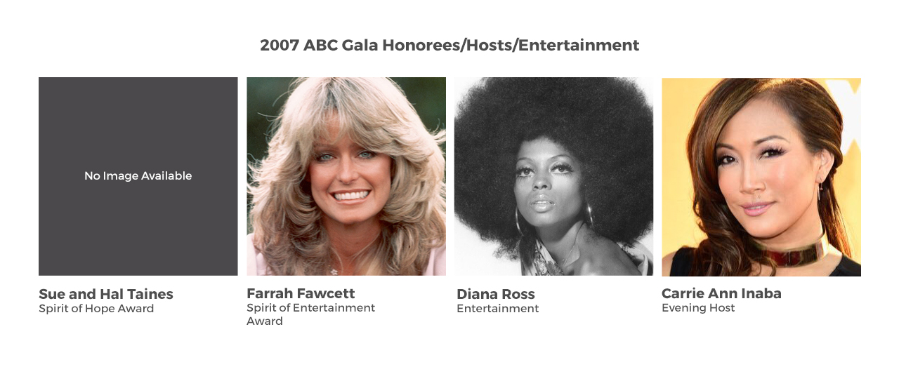 2007 ABC Gala Honorees/Hosts/Entertainment