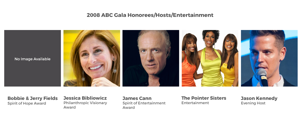 2008 ABC Gala Honorees/Hosts/Entertainment