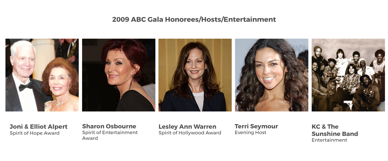 2009 ABC Gala Honorees/Hosts/Entertainment