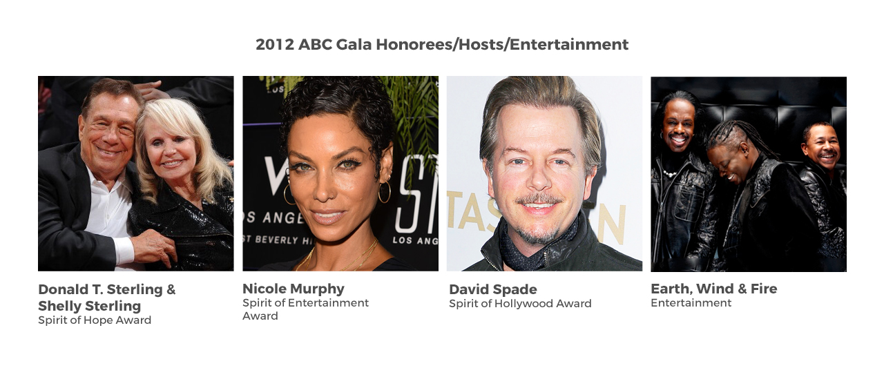 2012 ABC Gala Honorees/Hosts/Entertainment