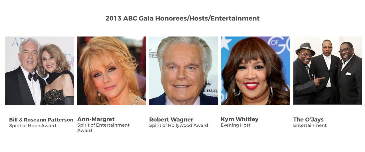 2013 ABC Gala Honorees/Hosts/Entertainment
